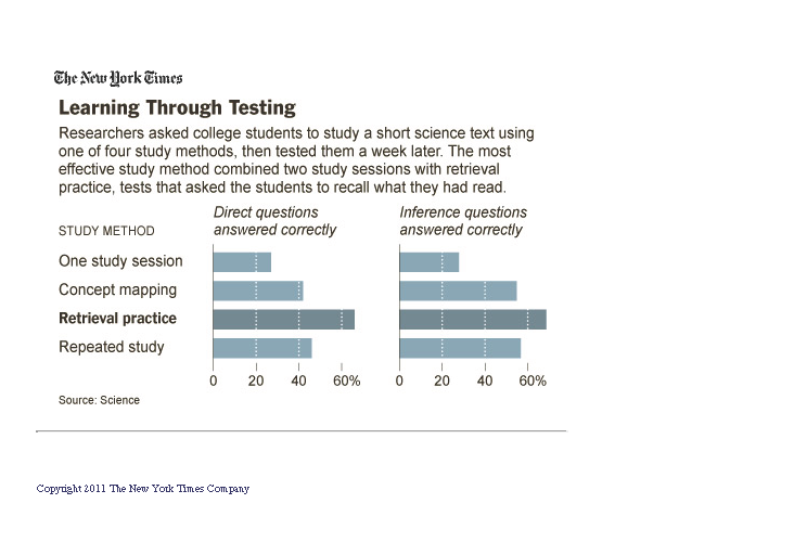 NYTimes-Test-to-Learn-4