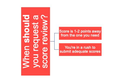 When should you review an unfair TOEFL score